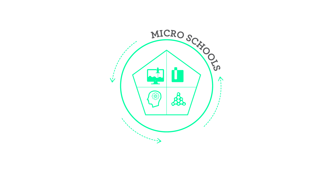 Is The Uk In Need Of A Micro School Revolution Innovation Unit