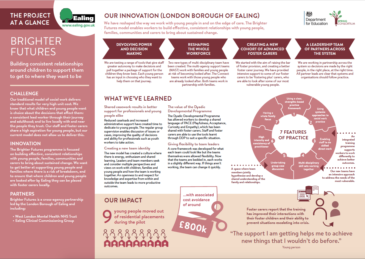Innovation Programme visual case studies and storyboards